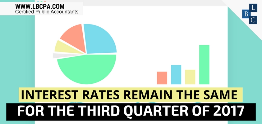Interest Rates Remain the Same for the Third Quarter of 2017