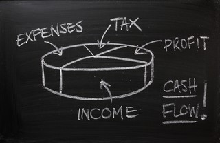 Tax-Accounting: Most Overlooked Tax Deductions